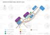 Glasgow Flughafen map